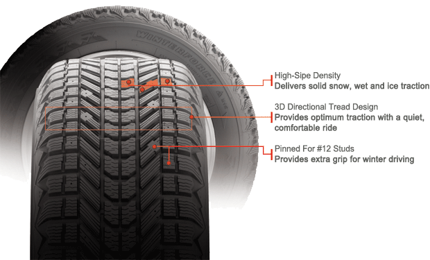 Firestone Firestone Winterforce UV tire features and benefits illustration
